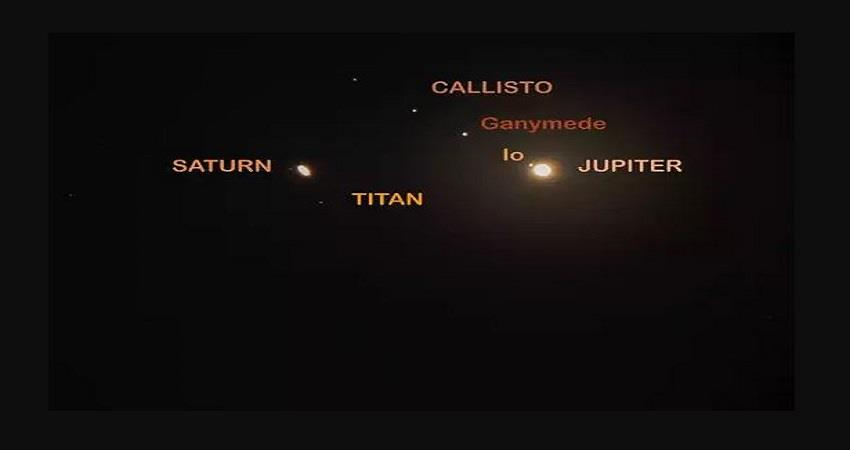 star jupiter saturn to align on december 21 for the first time in 800 years prsgnt
