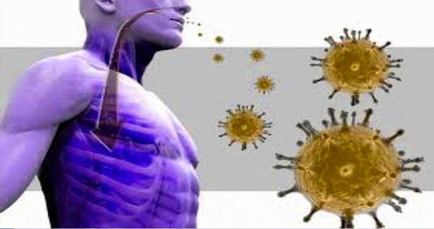 what is corona virus know the causes of disease and solutions