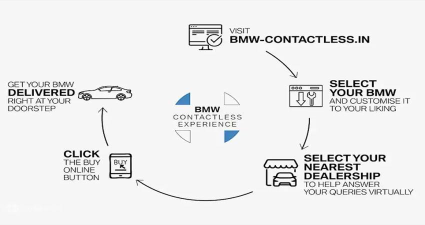 bmw car buy online anjsnt