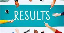 UPSC CDS II RESULT 2018 लिखित परीक्षा का रिजल्ट जारी, ऐसे चेक करें रिजल्ट