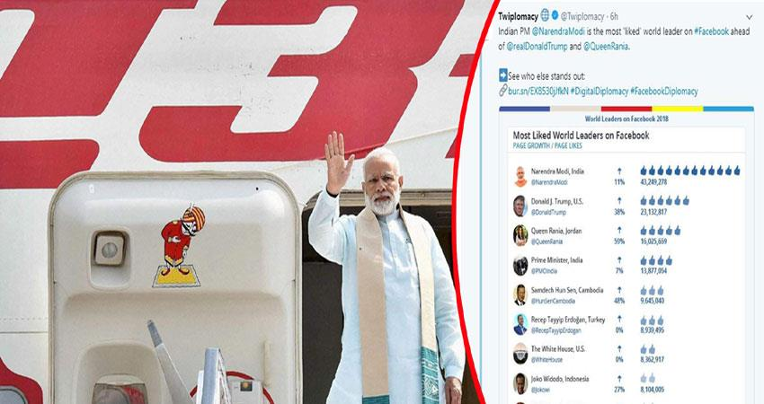 pm-narendra-modi-is-the-most-liked-world-leader-on-facebook